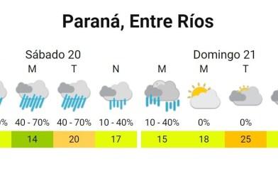 Se espera un sábado lluvioso