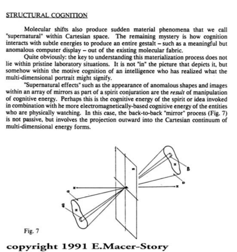 Fig.2 diagram of Structural Cognition by virtual lens projection