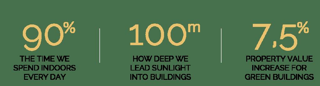 parans solar lighting solar