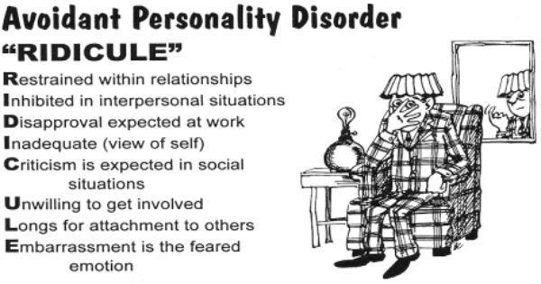 What is a Personality Disorder? Understanding the Main