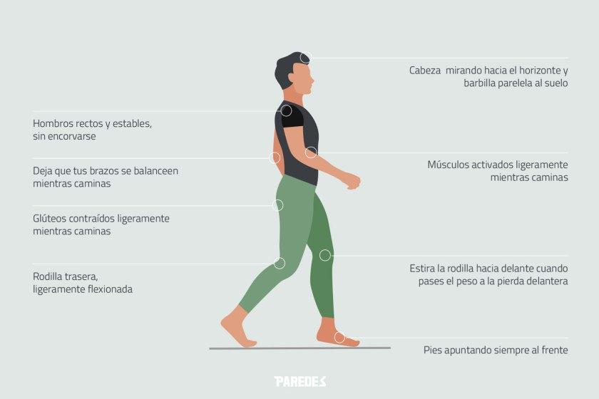 Recomendaciones para la mejor postura para caminar