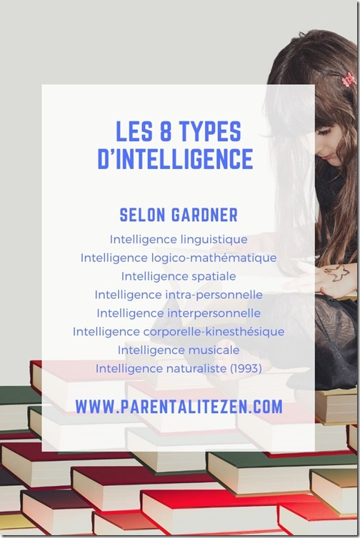 Les 8 types d'intelligence selon Gardner - Pintesrest 2