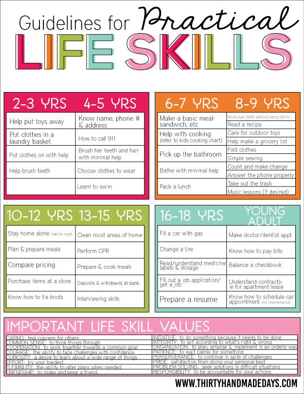 Practical Life Skills For Kids