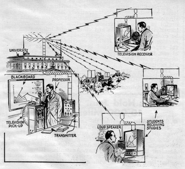 1933 : le tableau noir transmis par la télévision