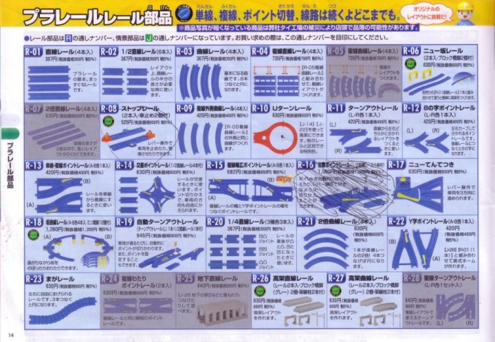 catalogue plarail 4