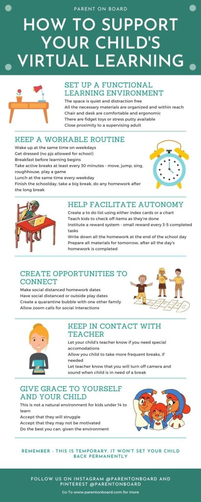 Remote Learning Tips Infographic