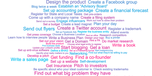 100 Must-Dos for a Startup Business