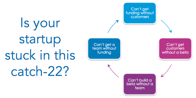 Is your startup stuck in this catch-22?