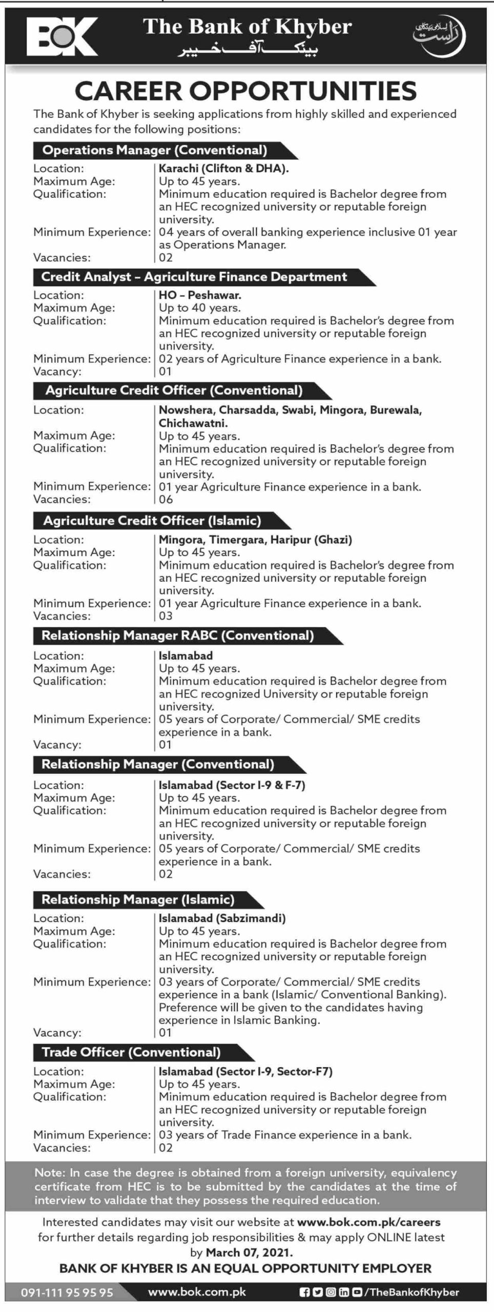The bank of khyber latest jobs