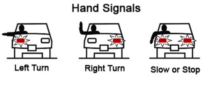 conduite hand signal