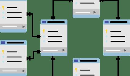 SQL ERRORLOG grandi dimensioni
