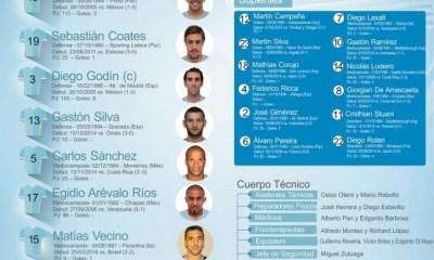 ChiliUruguay - Alexis Sanchez et Edinson Cavani titulaires !.jpg