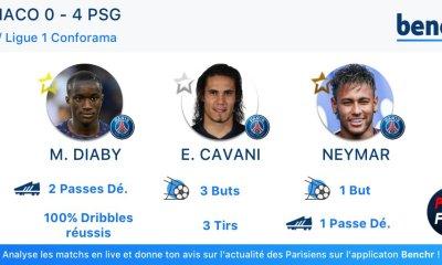 Le top 3 des joueurs du PSG contre l'AS Monaco établi par Benchr