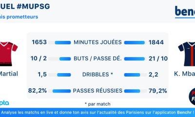 """Manchester United/PSG - Le duel des """"Français prometteurs"""" présenté par Benchr"""
