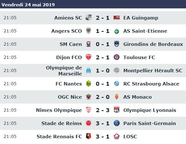 Ligue 1 - Retour sur la 38e journée: Paris prêt pour les vacances, Caen en Ligue 2