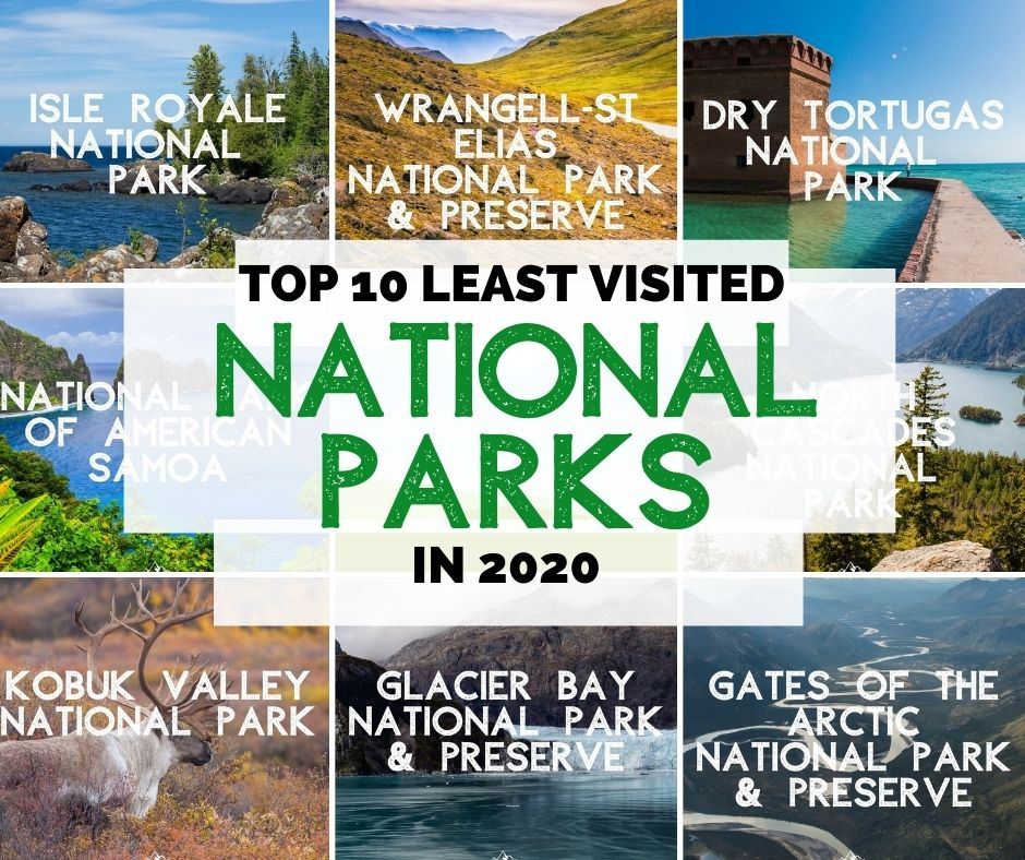 10 Least Visited National Parks