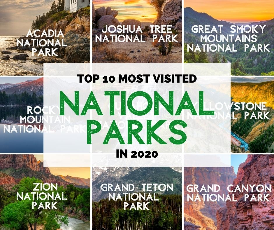 Top 10 Most Visited National Parks Gallery