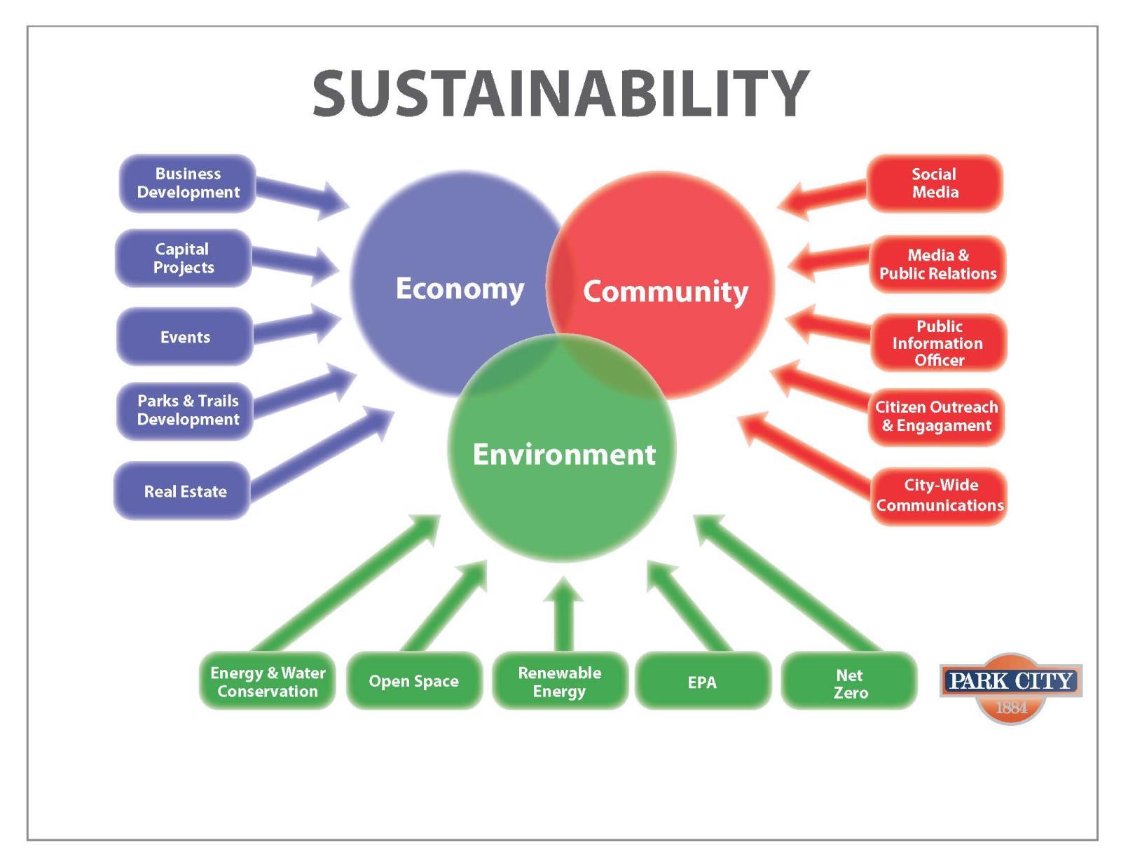 real human diagram origami flower instruction sustainability   park city, ut