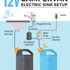 Water Heater Switch Wiring Diagram Car Cigarette Lighter Installing A Campervan System [sink & Plumbing Diagrams]
