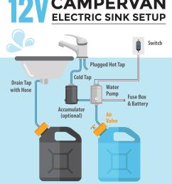 campervan plumbing diagram [ 2139 x 2946 Pixel ]
