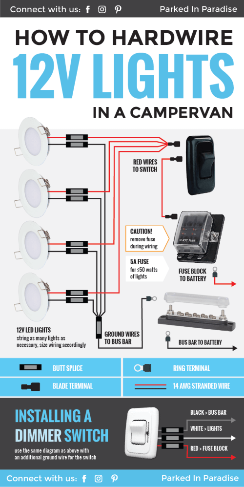 small resolution of wiring 12v lights in an rv or campervan electric system general tips
