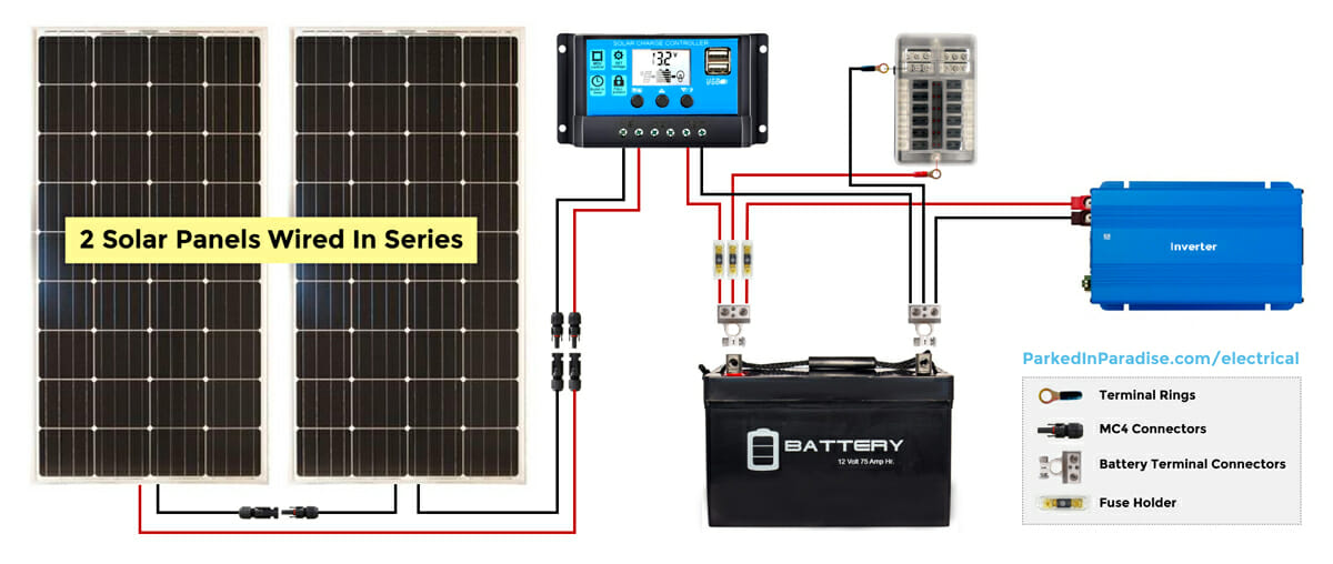 30 Amp Rv Wiring Schematic Solar Panel Calculator And Diy Wiring Diagrams For Rv And