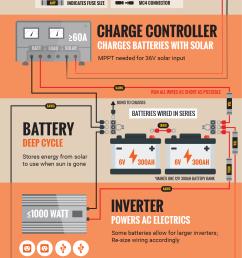 400 watt solar panel setup guide [ 1350 x 3910 Pixel ]