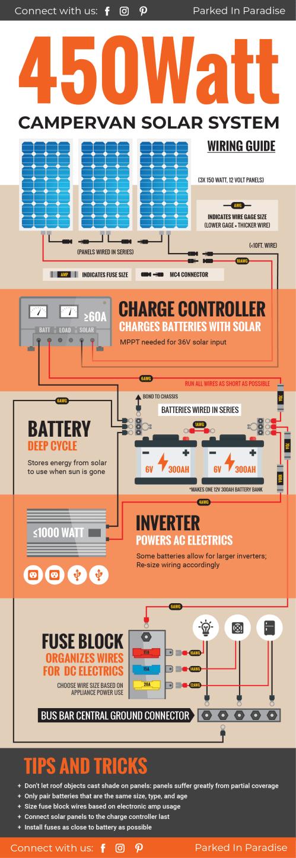 small resolution of 400 watt solar panel setup guide