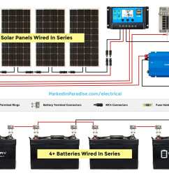 solar panel calculator and diy wiring diagrams for rv and campers solar panel charge controller wiring as well hot tub electrical wiring [ 1200 x 858 Pixel ]