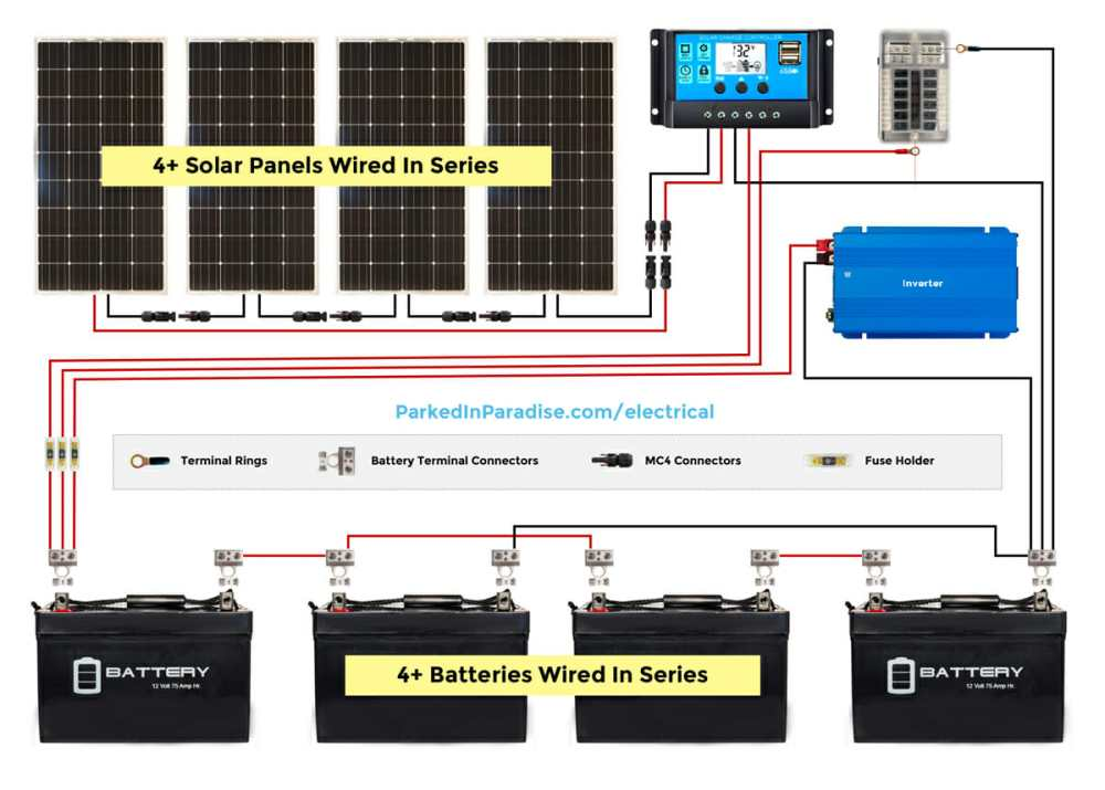 medium resolution of solar panel calculator and diy wiring diagrams for rv and campers solar panel charge controller wiring as well hot tub electrical wiring