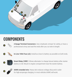 how to install a battery isolator in your conversion van parked inbattery isolator wiring diagram [ 960 x 1914 Pixel ]