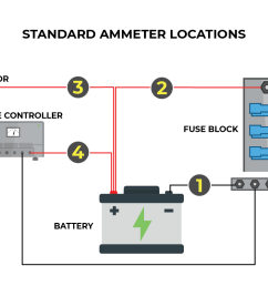 how a digital ammerter battery monitor works [ 1416 x 797 Pixel ]