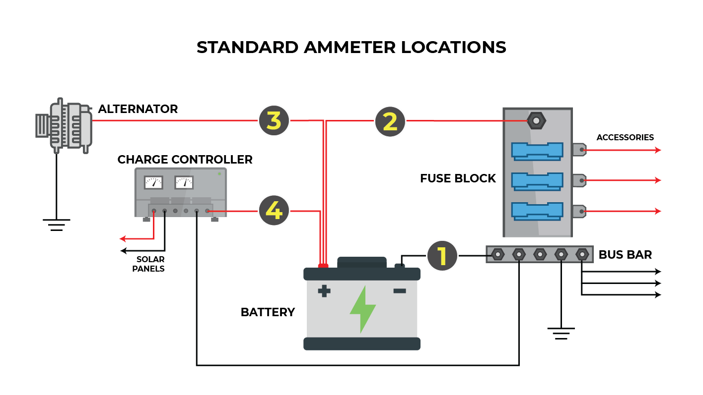 hight resolution of how a digital ammerter battery monitor works