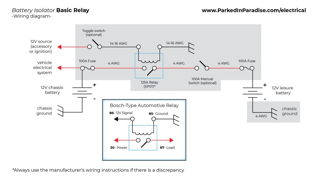 medium resolution of wiring diagram accessories wiring diagram repair guides wiring a relay for accessories wiring diagram today