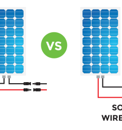wiring solar panels in series vs parallel [ 2040 x 769 Pixel ]