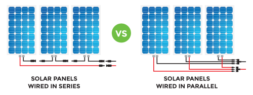 small resolution of wiring solar panels in series vs parallel