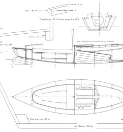 and even if they did have a transom hung rudder no great trouble is usually taken to make the rudder angle plumb most usually look like this  [ 1200 x 771 Pixel ]