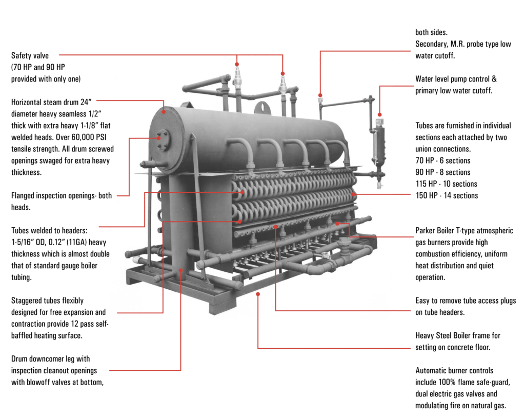 steam boiler wiring diagram simple auto electrical parker diagrams source