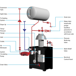 Crown Steam Boiler Wiring Diagram Thermo King Tripac Apu Piping Hartford Loop