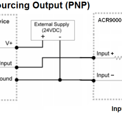 Wiring Diagram Plc Led Light Bar Relay Parker Electromechanical Automation Faq Site   Acr Controllers 9000 Acr9000 Sample Input ...