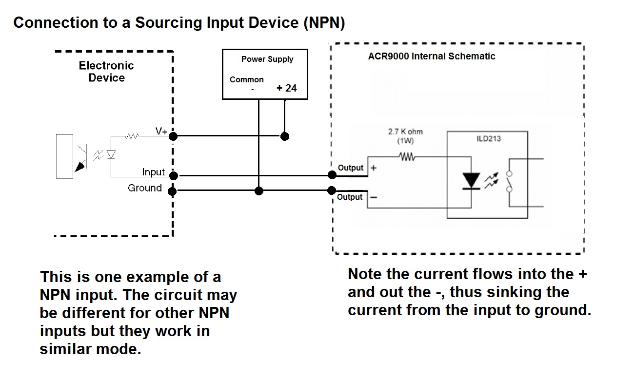 hight resolution of acr9000 sample input output wiring