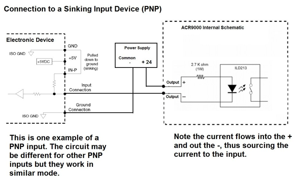 medium resolution of parker electromechanical automation faq site acr controllers 9000 acr9000 sample input output wiring