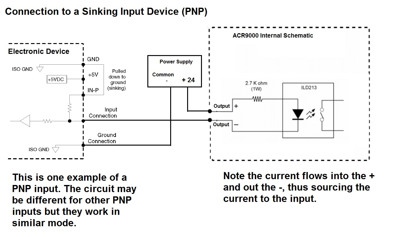 hight resolution of parker electromechanical automation faq site acr controllers 9000 acr9000 sample input output wiring