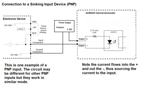 small resolution of parker electromechanical automation faq site acr controllers 9000 acr9000 sample input output wiring