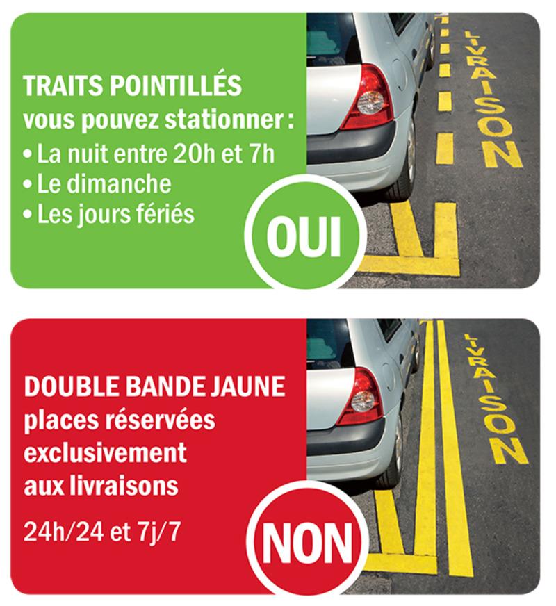 place parking livraison pointille
