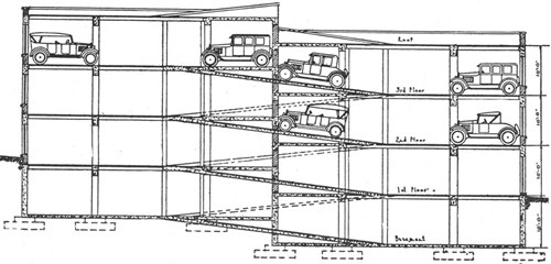 A Short Description of the History of Parking Garages