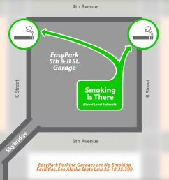 easypark goes smoke free in anchorage downtown parking garages smoke free parking garages ensure a healthy and clean environment for everyone anchorage  [ 4201 x 3000 Pixel ]