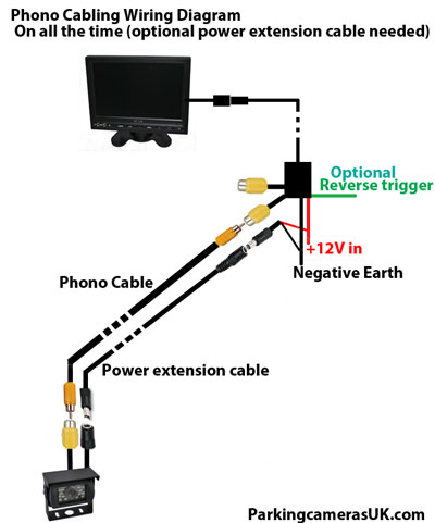 pelco security camera wiring diagram for with Elinz Reversing Camera Wiring Diagram on Elinz Reversing Camera Wiring Diagram in addition Security Camera Wiring Options besides Pelco Camera Wiring Diagram likewise Ptz Installation besides Security Camera Wiring Diagram Color Code.