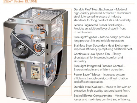 Furnaces  Air Conditioning  Parkys Heating  Cooling
