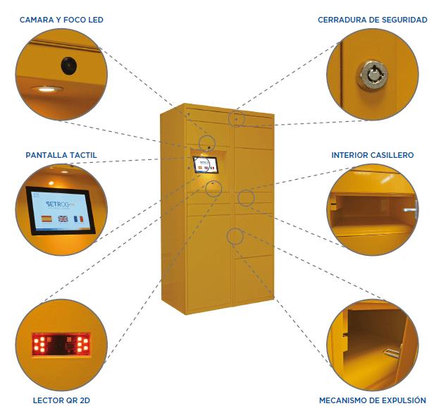 Setroc: ejemplo de hardware Smart Locker